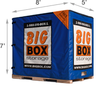 Big Box Storage?  sc 1 st  Big Box Storage & Storage PB - Portable Storage Containers by Big Box Pacific Beach ...